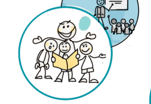 visual thinking con alumnos agrupados en burbujas