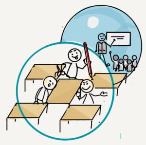 visual thinking con cuatro mesas para el cooperativo separadas por una mesa central entre ellas